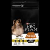 Про План для взрослых собак склонных к избыточному весу
