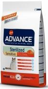 Корм Advance для стерилиз. кошек с лососем, Sterilized Sensitive (Salmon) (10кг)